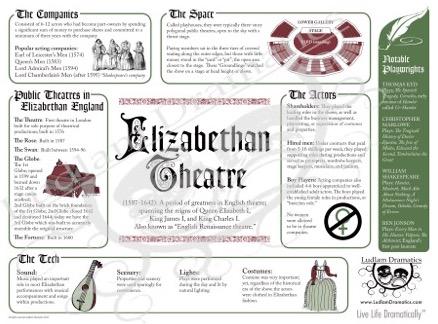 elizabethan-wm