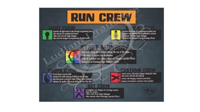run-crew-wm